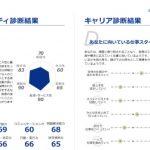 【転職・求人 doda 】 転職活動の準備その1. 転職とキャリアについて考えてみよう!!